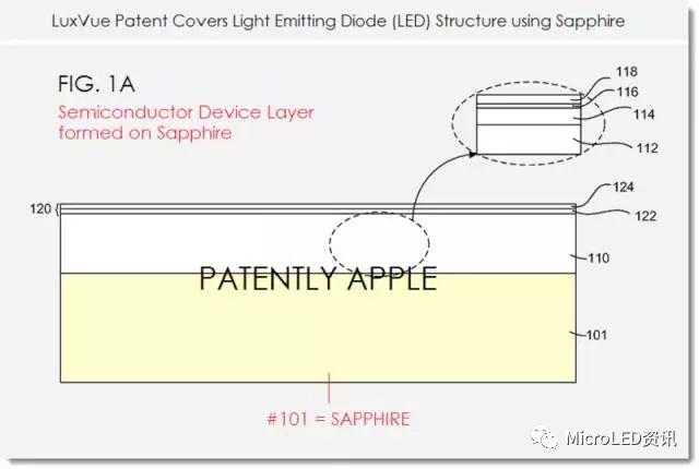如何从Micro-LED技术的成长史中了解其真正的难点在何处?又将带来怎样的应用?  第3张