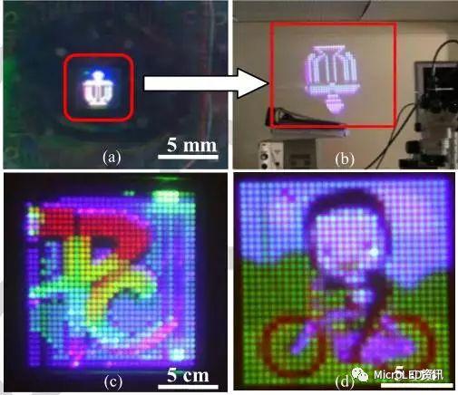如何从Micro-LED技术的成长史中了解其真正的难点在何处?又将带来怎样的应用?  第11张