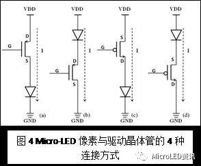 如何从Micro-LED技术的成长史中了解其真正的难点在何处?又将带来怎样的应用?  第23张