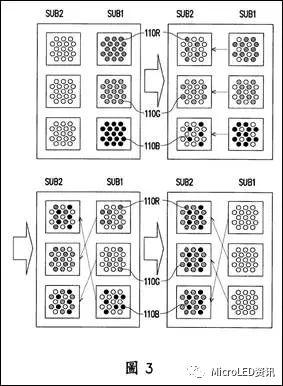 如何从Micro-LED技术的成长史中了解其真正的难点在何处?又将带来怎样的应用?  第27张