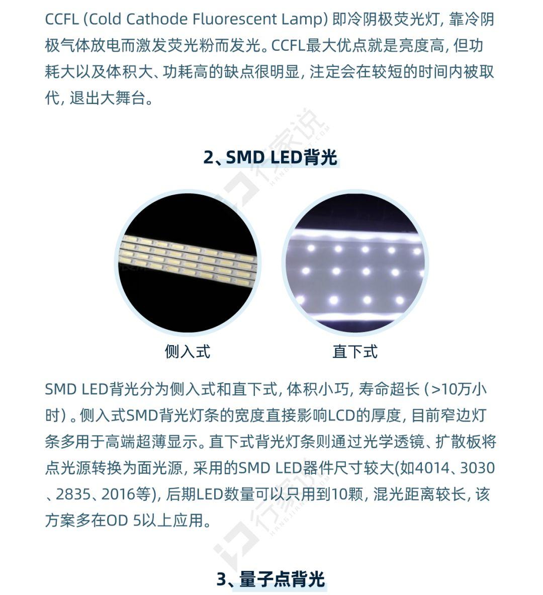 一图读懂:Mini LED背光的前世今生  第3张