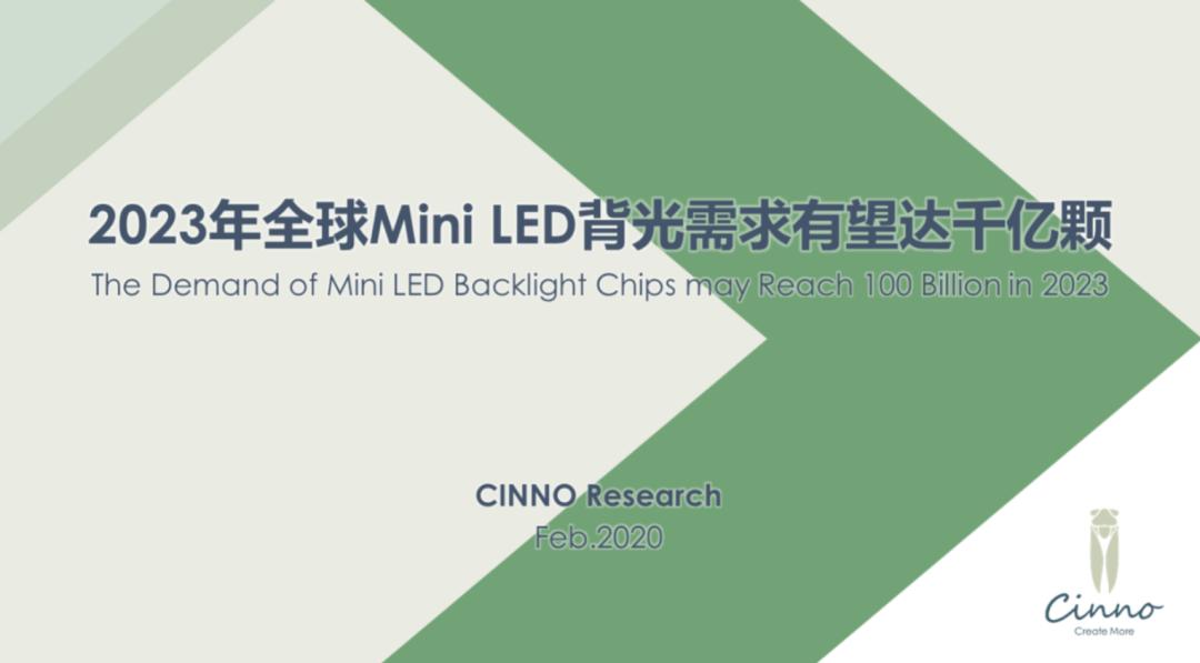 2023年全球Mini LED背光需求有望达千亿颗  第1张