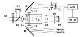 激光驱动型MicroLED巨量转移工艺  第4张