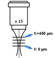 激光驱动型MicroLED巨量转移工艺  第8张