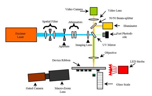 激光驱动型MicroLED巨量转移工艺  第7张