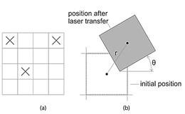 激光驱动型MicroLED巨量转移工艺  第14张