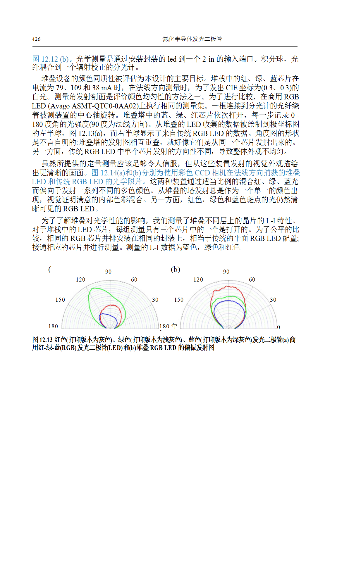 LED调色和像素化MicroLED阵列研究  第12张
