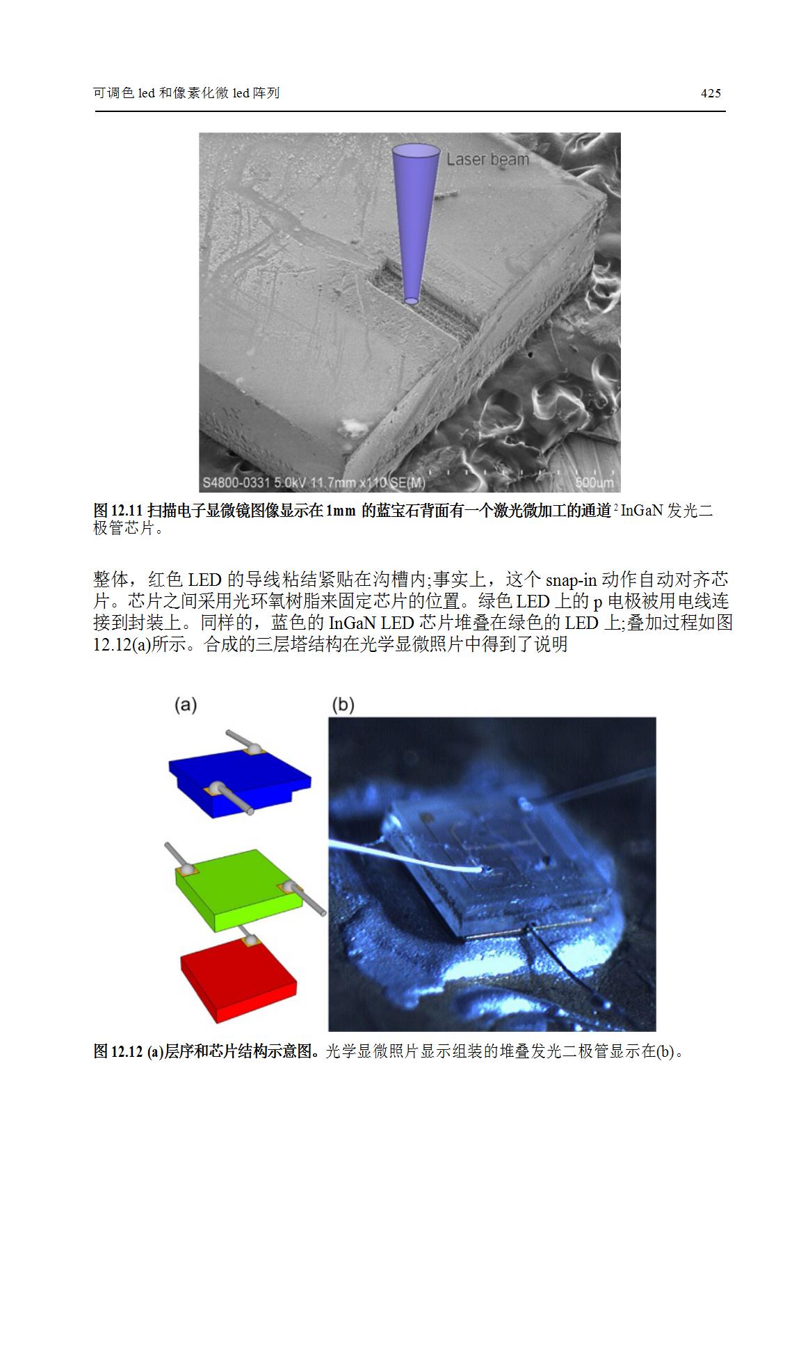 LED调色和像素化MicroLED阵列研究  第11张