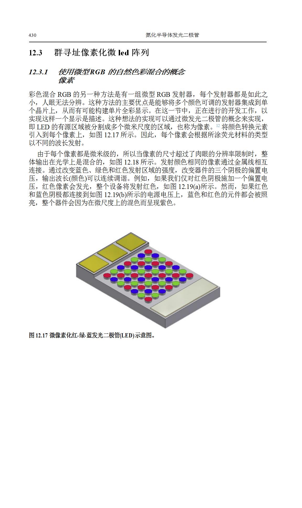LED调色和像素化MicroLED阵列研究  第16张