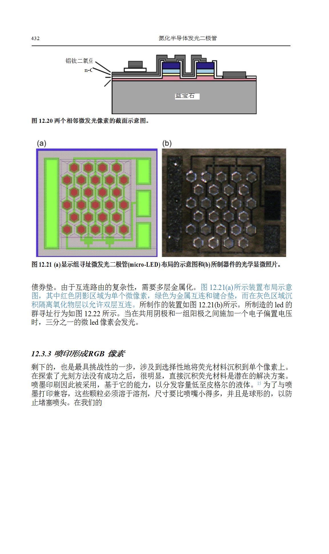 LED调色和像素化MicroLED阵列研究  第18张