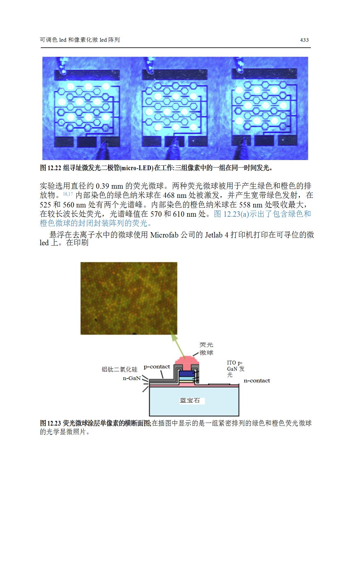 LED调色和像素化MicroLED阵列研究  第19张