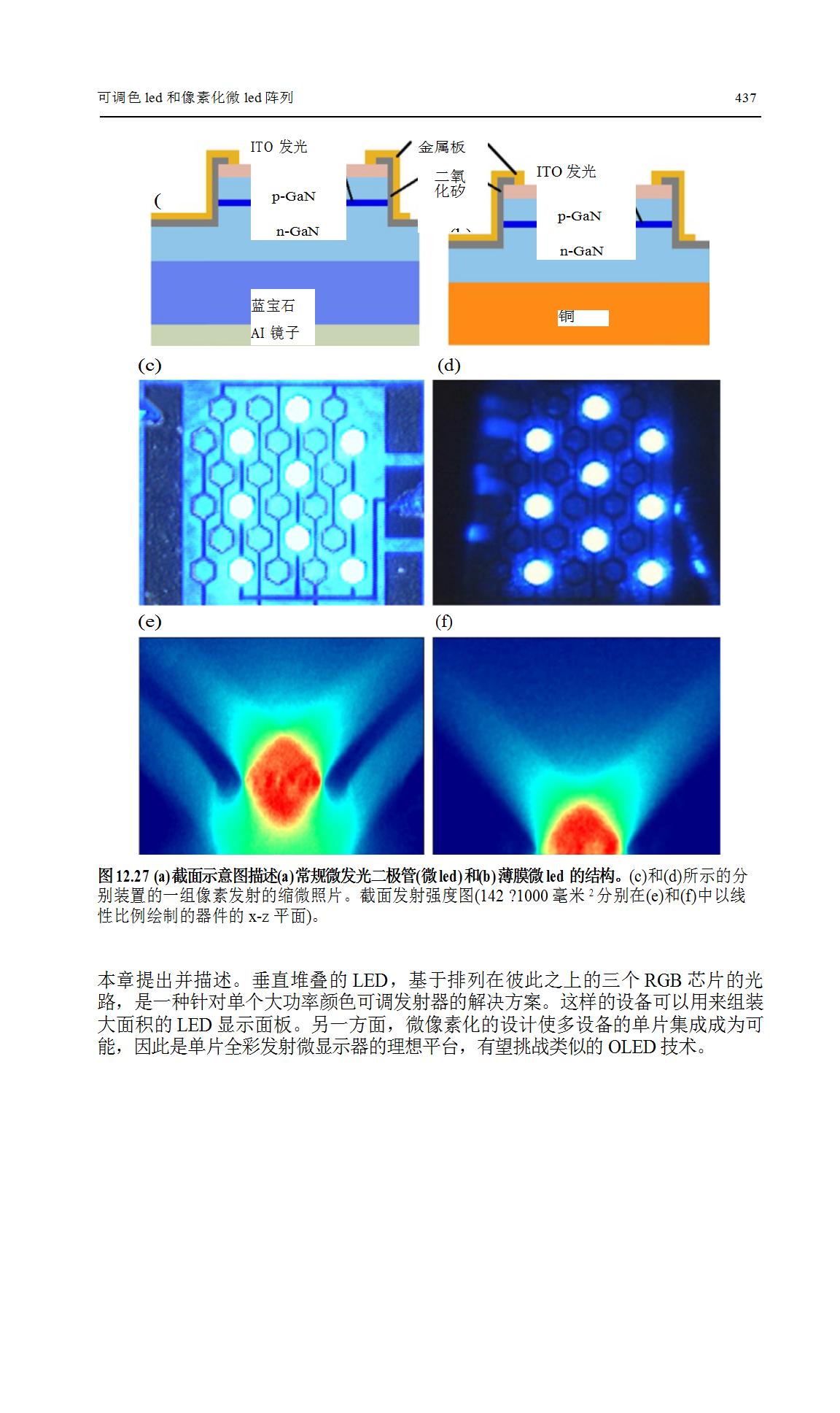 LED调色和像素化MicroLED阵列研究  第23张
