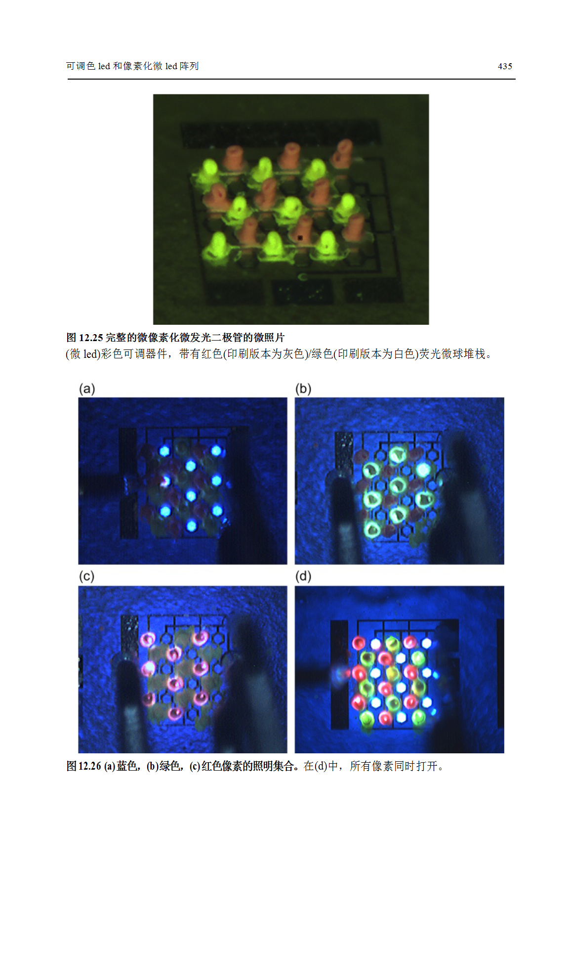 LED调色和像素化MicroLED阵列研究  第21张