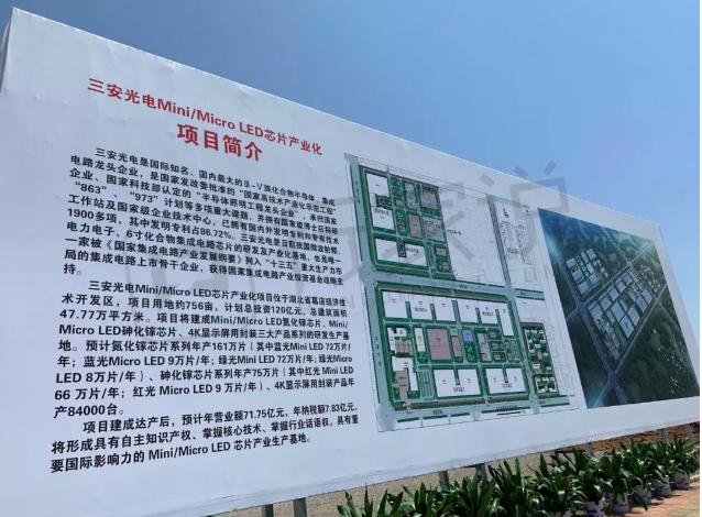 加速推进!鄂州三安光电Mini/Micro LED芯片产业化项目预计明年3月投产  第2张