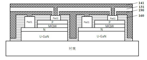 专利解密三安光电的Micro LED布局  第3张
