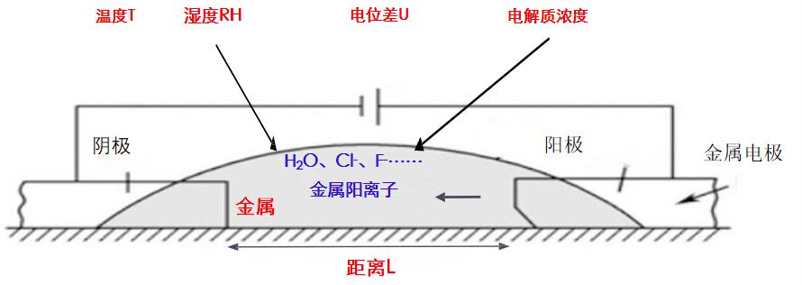 全垂直结构Mini LED RGB显示方案的三大关键词  第2张