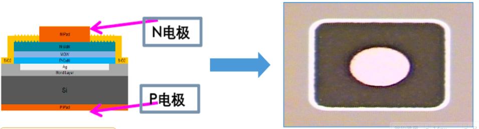 全垂直结构Mini LED RGB显示方案的三大关键词  第4张