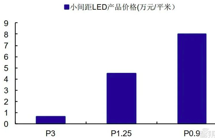 揭秘Mini LED,国产面板弯道超车最佳方案  第14张