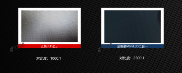 中麒光电新型分立器件—全倒装MiniLED二合一系列  第3张
