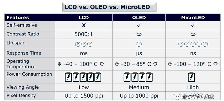 如何应对MicroLED在生产和质量检测方面的挑战  第1张