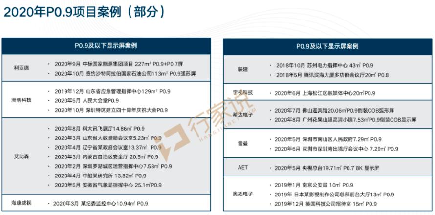 逐鹿MiniLED/MicroLED,从利亚德,华星,洲明,京东方看产业的合纵连横  第3张