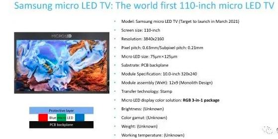 MicroLED显示器商业化样机汇总及生产制造难点  第1张