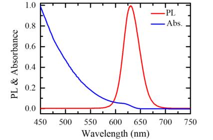 用于全彩MicroLED的喷墨打印量子点光聚合物显示  第1张