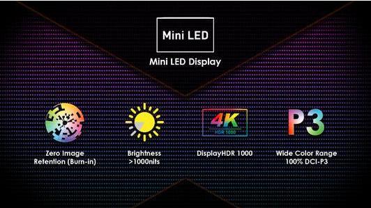 什么是MiniLED,MiniLED的优点有哪些?