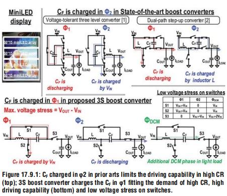 MiniLED-高转换率和97.4%的峰值效率开关,具有占空比相关充电拓扑的Boost转换器 ,1.2A高驱动电流,电感DC降低20%     第1张