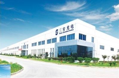 湖北鄂州三安光电MiniLED/MicroLED项目正式投产!
