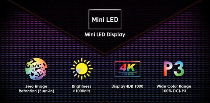 MiniLED电视需求强劲,台厂泰鼎加速启动厂房建设