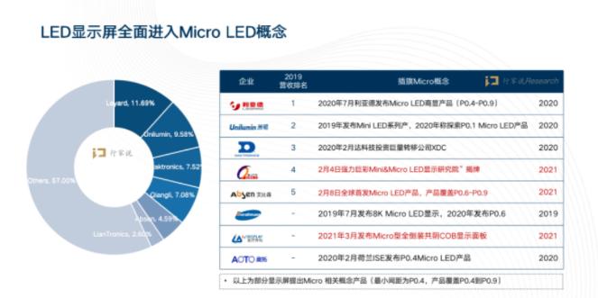 ASM太平洋助力MiniLED/MicroLED放量!新激光技术如何实现良率产能双兼顾?