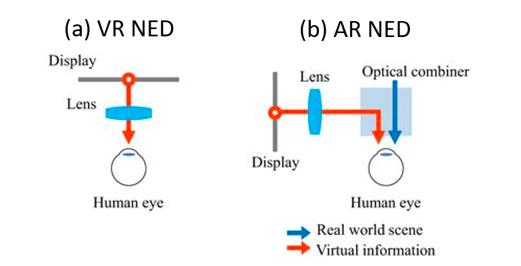 揭秘光波导核心原理,了解AR眼镜背后的挑战  第1张