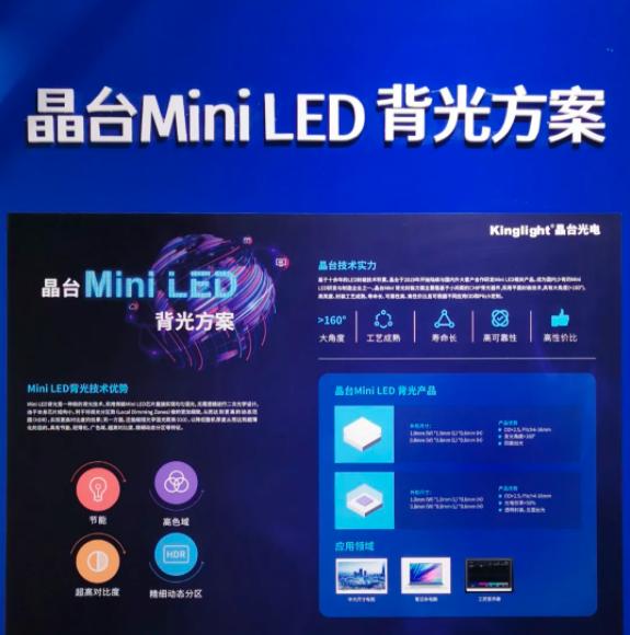 晶台MiniLED背光新品首秀  第3张