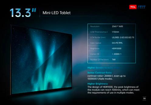 SID2021,Mini/MicroLED抢占C位  第2张