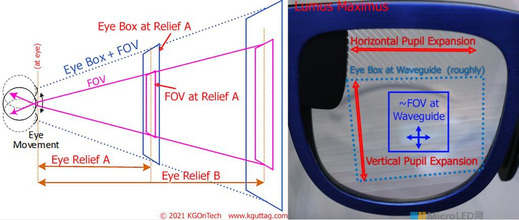 Lumus Maximus阵列光波导与HoloLens2对比  第21张