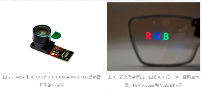 尺寸仅0.13英寸!JBD推出AR核心器件MicroLED微显示器  第1张