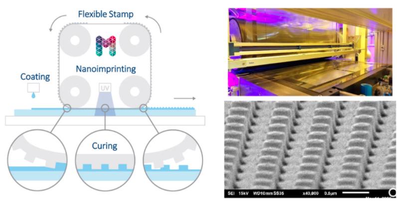 印刷如何影响MicroLED,AMOLED,AMQLED和AR/VR 等(二)  第5张