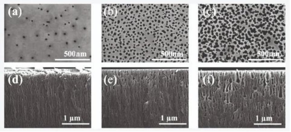 在纳米孔中插入量子点可制备高效可靠的MicroLED  第2张