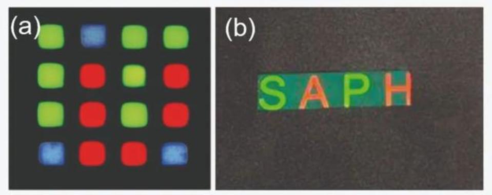 在纳米孔中插入量子点可制备高效可靠的MicroLED  第6张