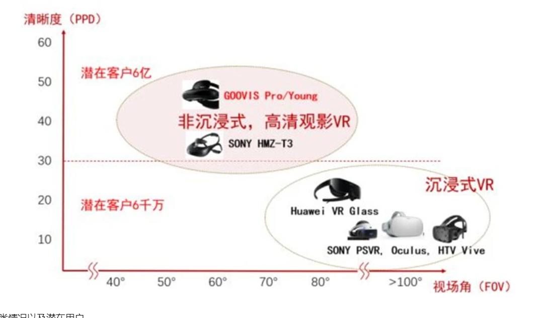 洞察VR/AR蓝海,新型显示技术MicroLED是否能解锁AR?  第2张