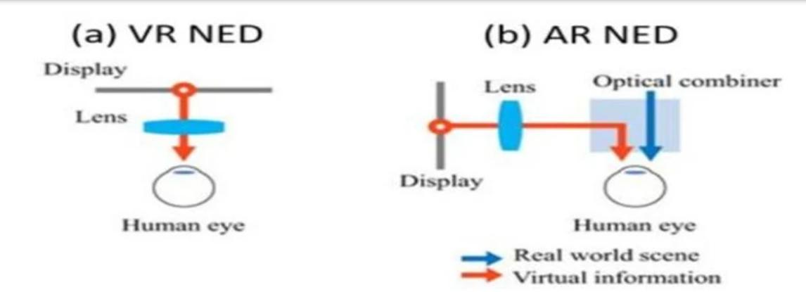 洞察VR/AR蓝海,新型显示技术MicroLED是否能解锁AR?  第12张