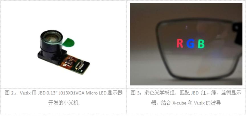 MicroLED企业JBD完成数亿元pre-A轮融资,三星创投,北大青鸟环宇等领投!  第4张