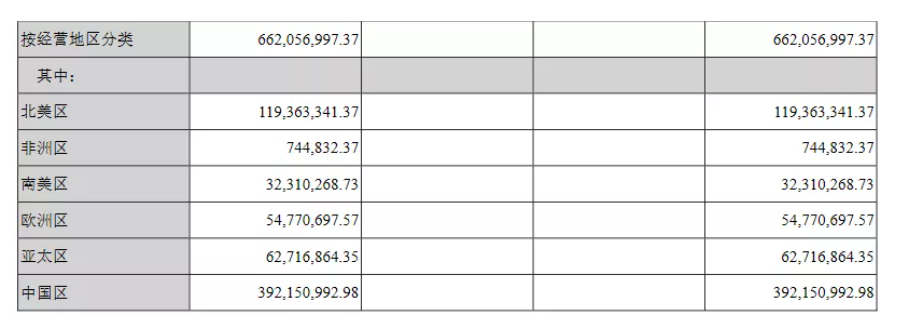 木林森,兆驰等6家公司2021半年报一览  第4张
