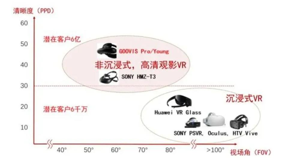起底VR/AR光学方案:革命性技术已出现,难点只剩量产!  第1张