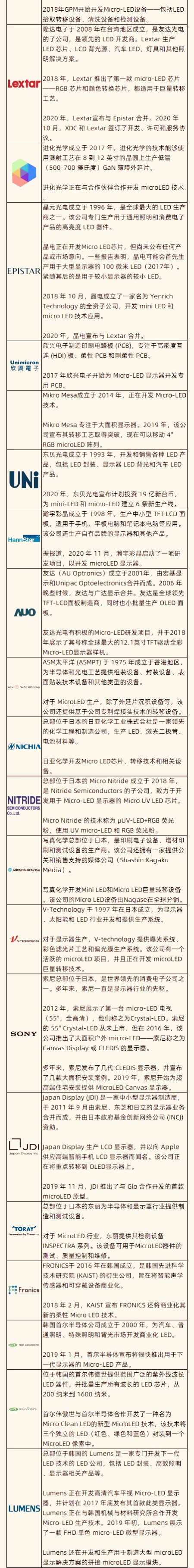MicroLED全球厂商动态汇总2021年9月  第2张