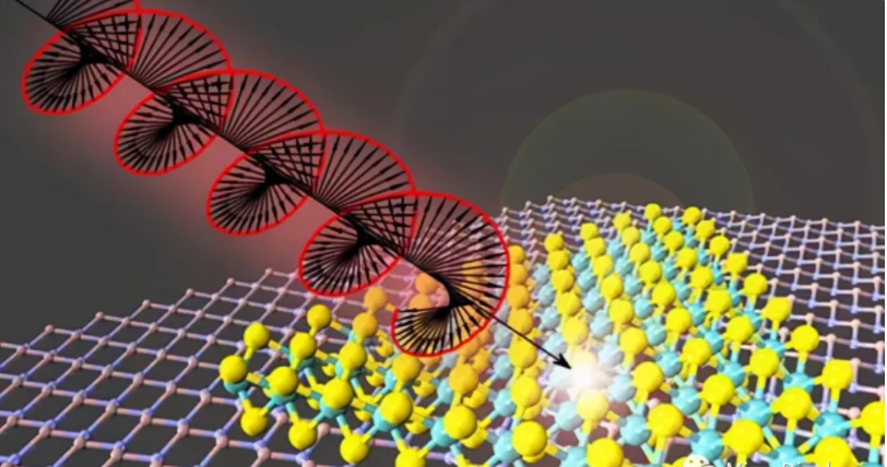 MicroLED迎来全新技术路线:南大王欣然教授与天马合作在二维半导体领域获重大突破  第1张