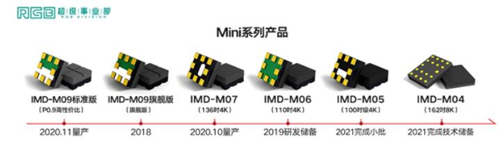 揭秘业界首款20in1,看国星光电领跑MiniLED显示行业