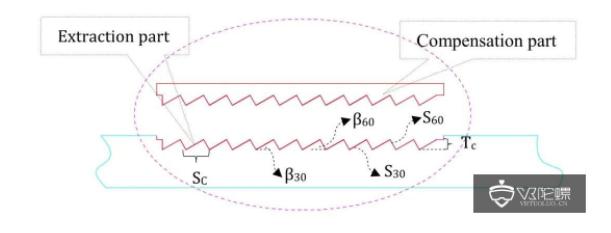AR眼镜光学主流解析:光波导技术方案及加工工艺  第4张