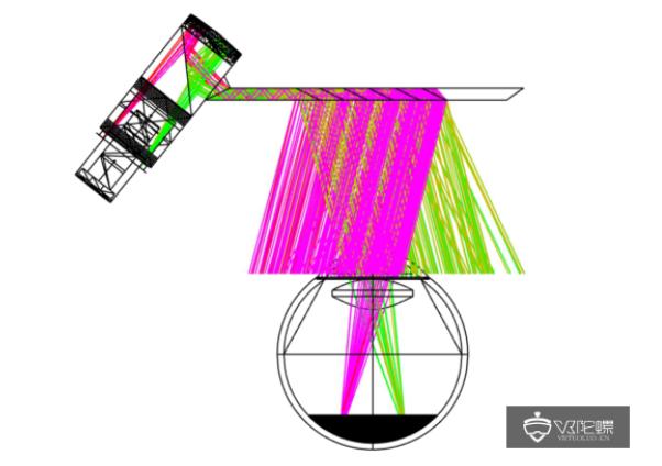 AR眼镜光学主流解析:光波导技术方案及加工工艺  第6张